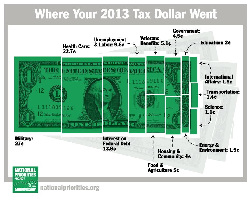 taxes-desk