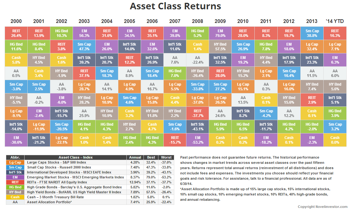 asset-returns