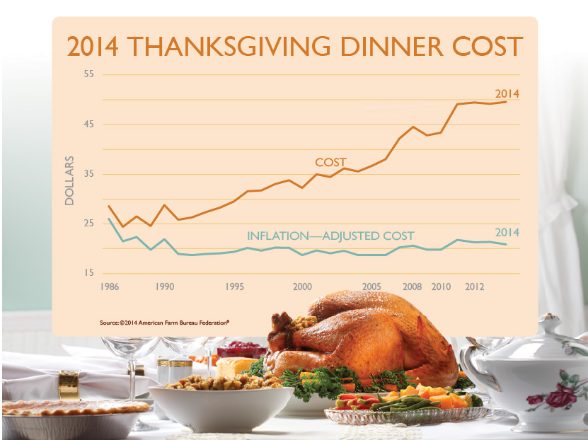 2014-Thanksgiving-Graphic