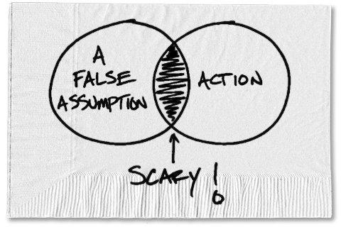 false-assumption