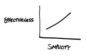 simplicity-006